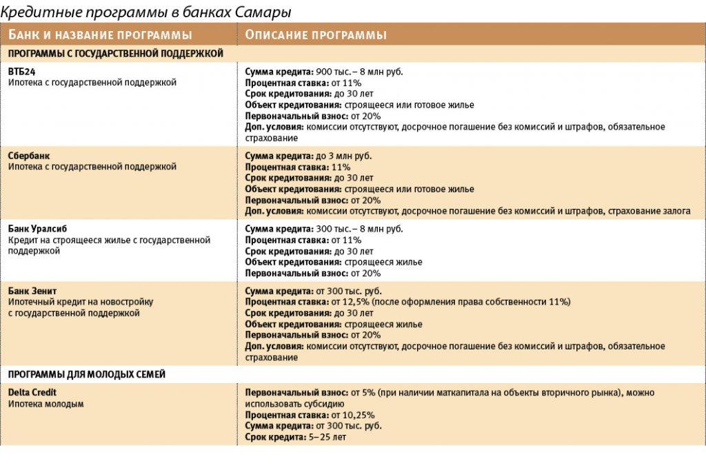 Смотрите http://www.lavenergy.ru объект коммерческого кредита.